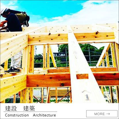 建設、建築